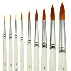 Кисти круглые из синтетики с длинной ручкой Невская палитра