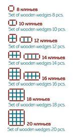 Схема определения количества клиньев в расчете на количество боковых и средних планок.
